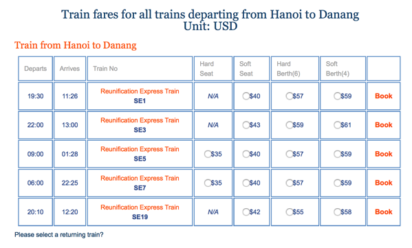 Train fares for all trains departing from Hanoi to Danang